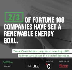 re100-climate-fortune-500