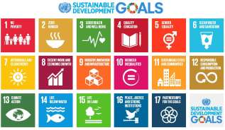 Sustainable Development Goals & Event Management